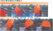抛投式救生筏/自扶正救生筏/新标准救生筏