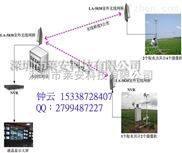 水利无线视频监控系统