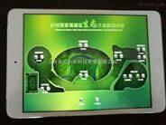 展厅中控系统