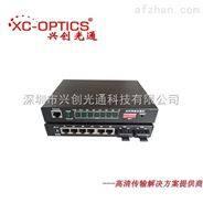 深圳无线光纤交换机厂家