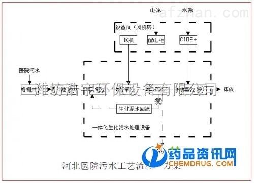 电路 电路图 电子 原理图 500_362