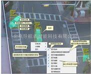 视频车辆检测器厂家