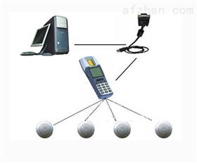 BP001兰州感应式巡检系统方案