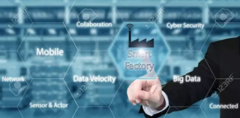 物联安防:安防产业全新生态系统