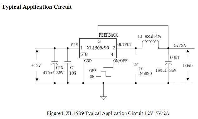 XL1509怎么样?请细看XL1509车充IC方案中文资料吧! XL1509是一个150KHz固定频率脉宽调制(降压型)DC/DC转换器。具有2A负载驱动能力并且效率高,低纹波和极好的线性,负载调节能力好,仅需最少外部元件。可调输出使用简单, 内建频率补偿和固定频率震荡器。 脉宽调制控制电路可以线性调节占空比从0到100%。具有使能功能,内置过流和短路保护功能,当发生过流和短路保护时,XL1509工作频率将从150KHz降到50KHz。内置频率补偿模块使XL1509 外部元件最少。 XL1509 特点: