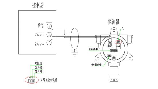 天然气泄漏报警器价格_英特kq500d-ex智能数显可燃气体探测器厂家