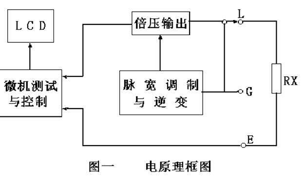 2   zob-10kv高压兆欧表电原理框图:如图一 3.