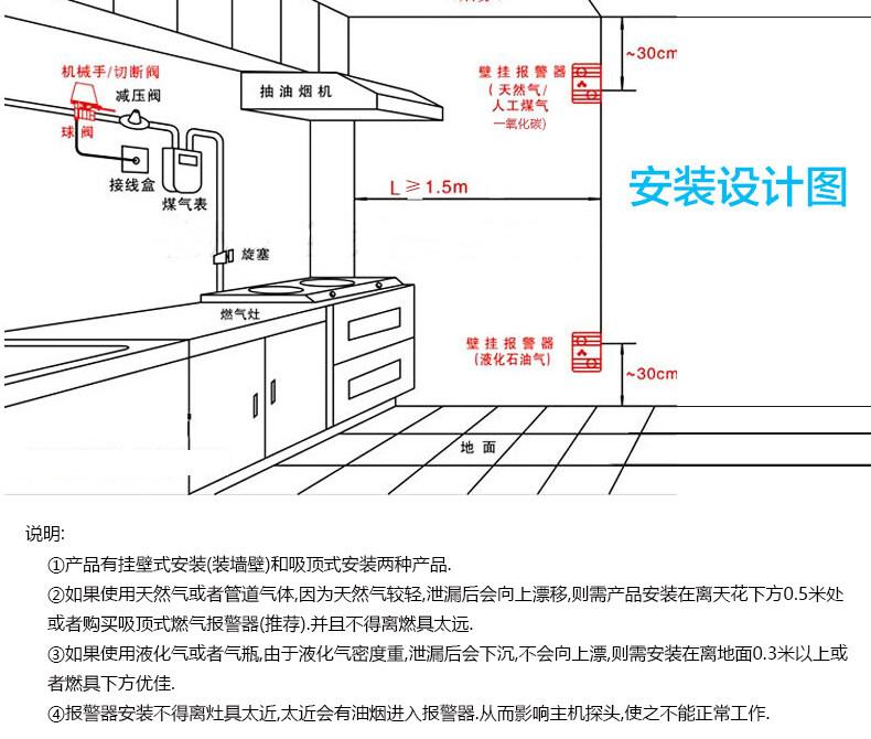 ny-x2 厂家直销质量可信赖十大品牌燃气报警器/家用燃气报警器/诺壹燃
