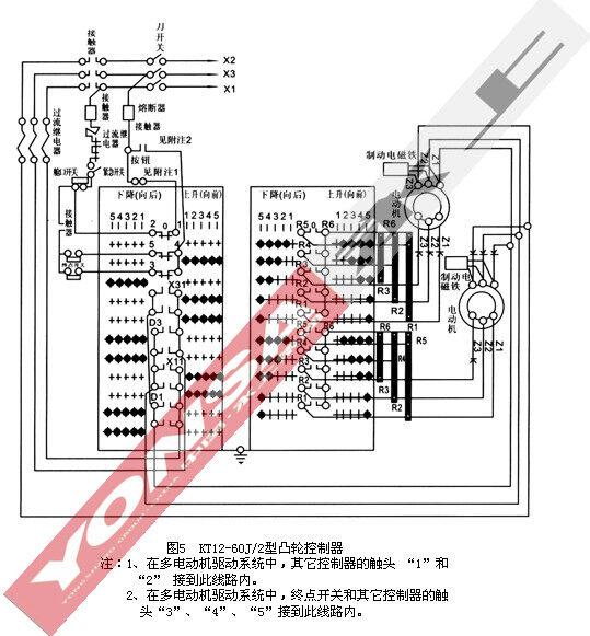 控制器kt12-60j/2凸轮控制器(上海永上起重电器厂)