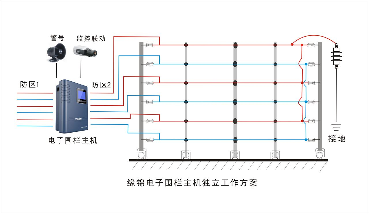 缘锦防盗报警电子围栏主机 部队电子围栏 工厂小区防盗电子围栏