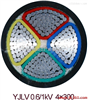 YJLV电缆 铝芯电缆YJLV-0.6/1kv 3*150+2*70价格